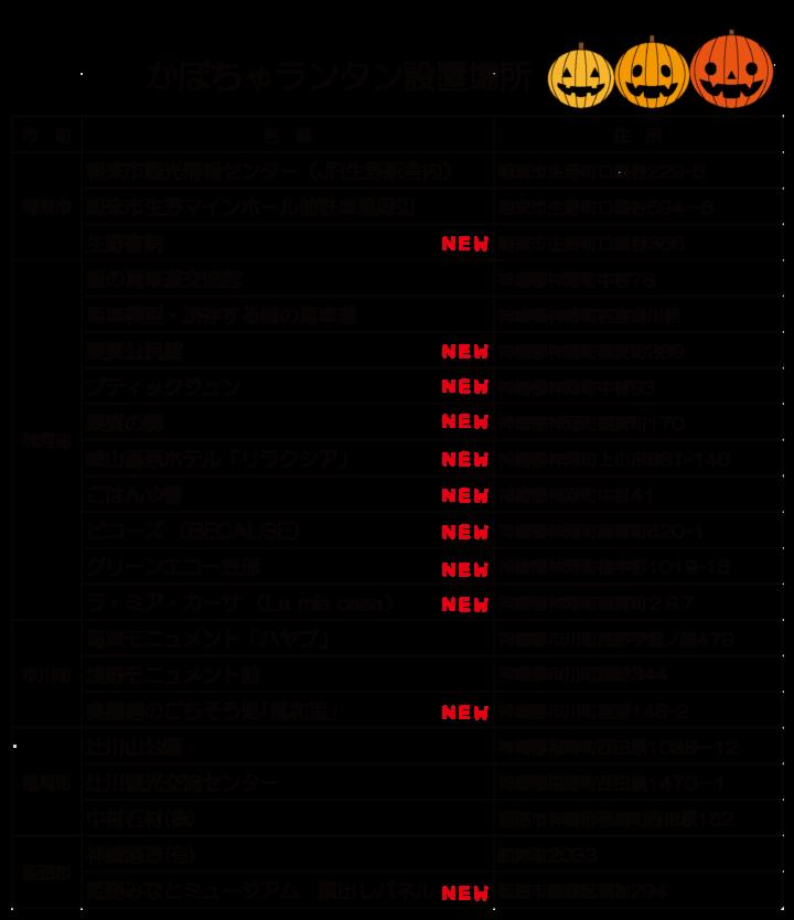 かぼちゃランタン設置場所-02
